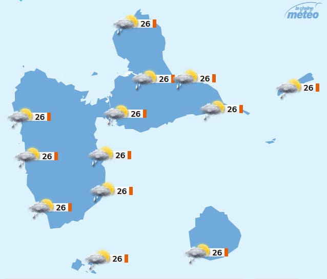 Meteo Guadeloupe